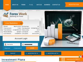hyip program Forex Work